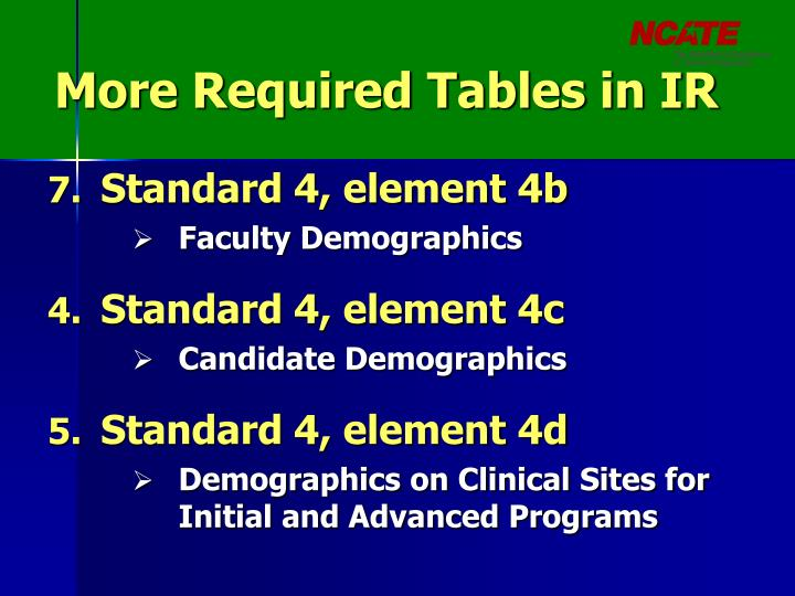 More Required Tables in IR
