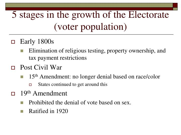 5 stages in the growth of the Electorate (voter population)