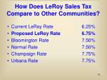 how does leroy sales tax compare to other communities