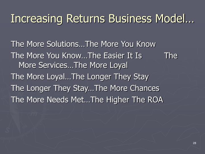 Increasing Returns Business Model…