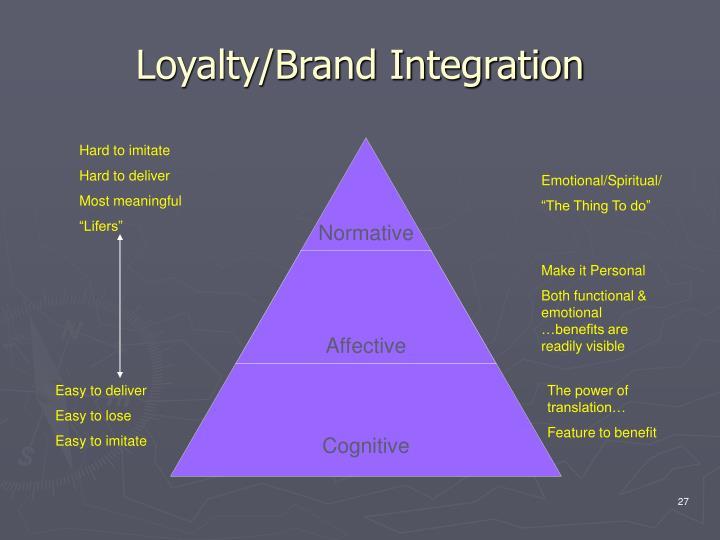 Loyalty/Brand Integration