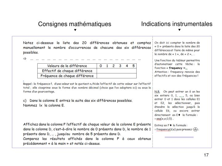 Indications instrumentales