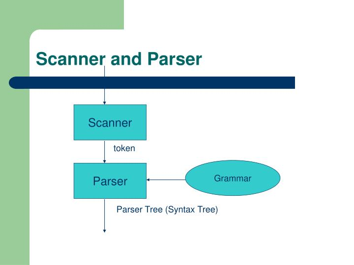 Scanner and parser