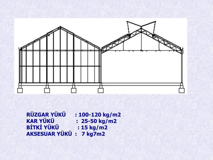 RÜZGAR YÜKÜ : 100-120 kg/m2