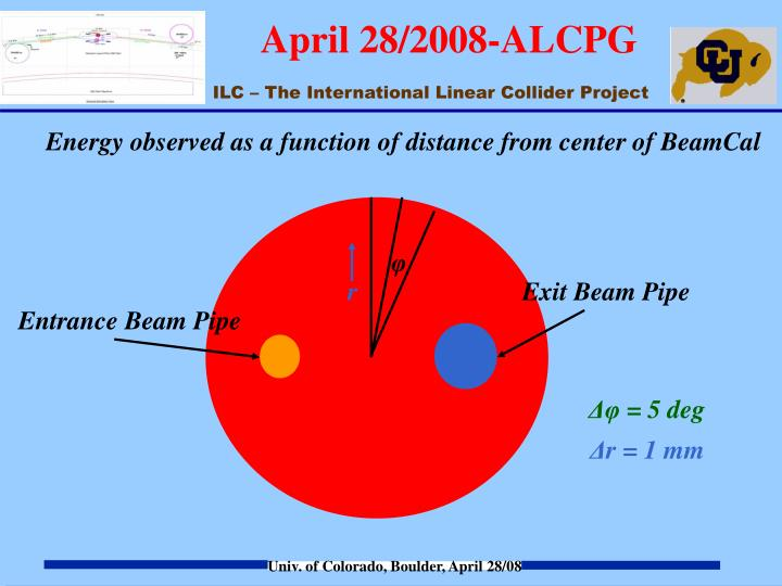 Energy observed as a function of distance from center of BeamCal