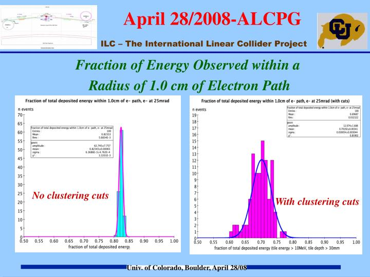 Fraction of Energy Observed within a