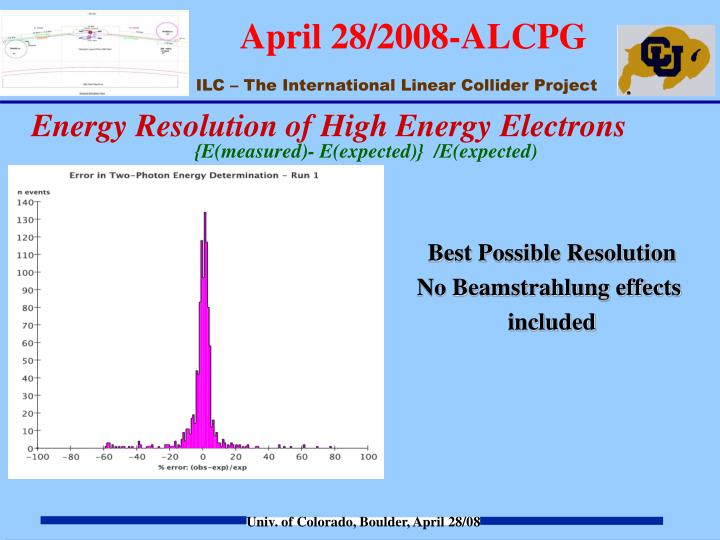 Energy Resolution of High Energy Electrons
