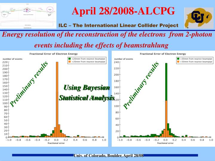 Energy resolution of the reconstruction of the electrons  from 2-photon                    events including the effects of beamstrahlung
