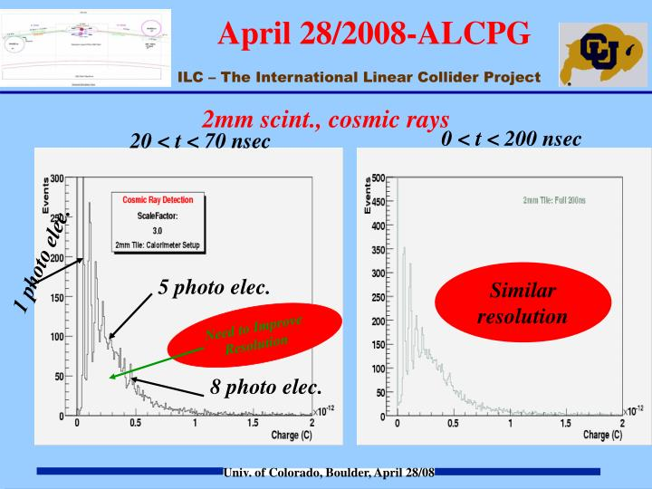 2mm scint., cosmic rays