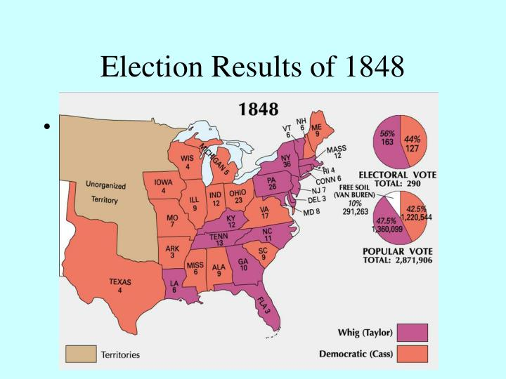 Election Results of 1848