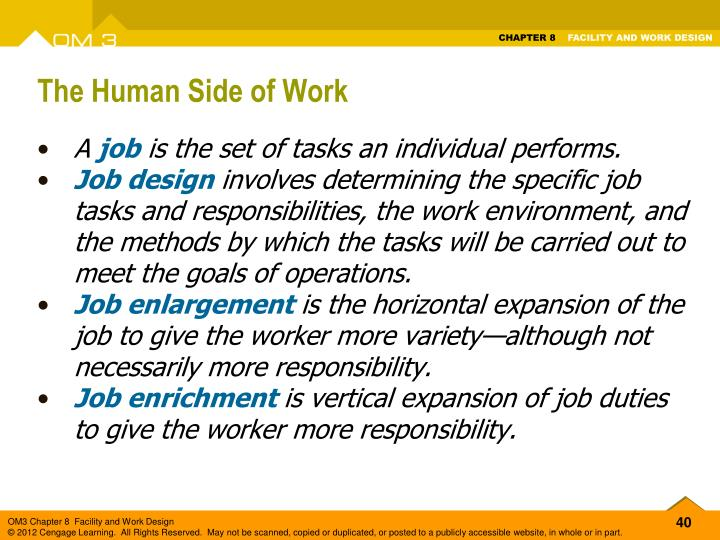 The Human Side of Work