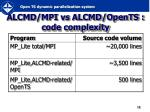 alcmd mpi vs alcmd opents code complexity