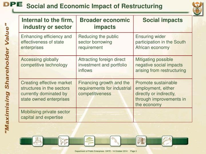 Social and economic impact of restructuring