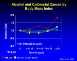 alcohol and colorectal cancer by body mass index