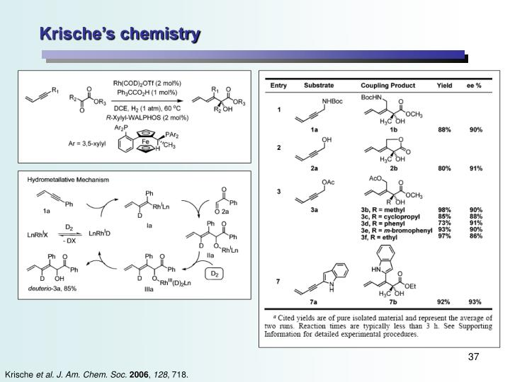 Krische's chemistry