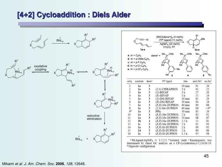 [4+2] Cycloaddition : Diels Alder