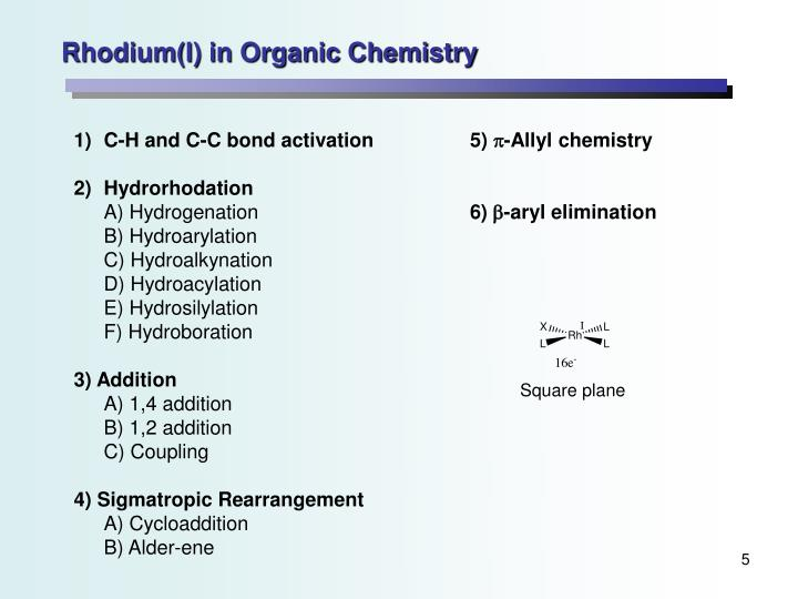 Rhodium(I) in Organic Chemistry