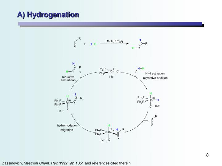 A) Hydrogenation