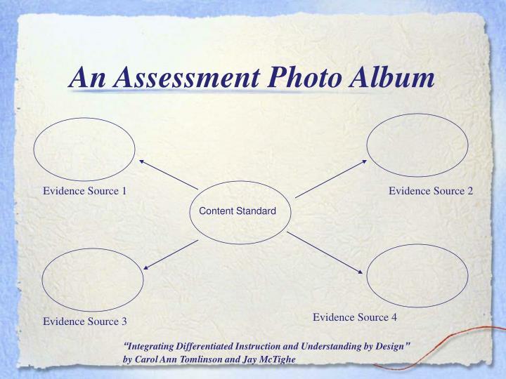 An Assessment Photo Album