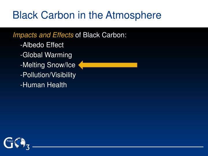 Black Carbon in the Atmosphere