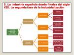 5 la industria espa ola desde finales del siglo xix la segunda fase de la industrializaci n
