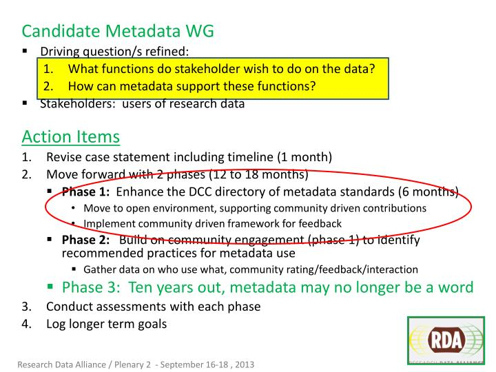 Candidate Metadata WG