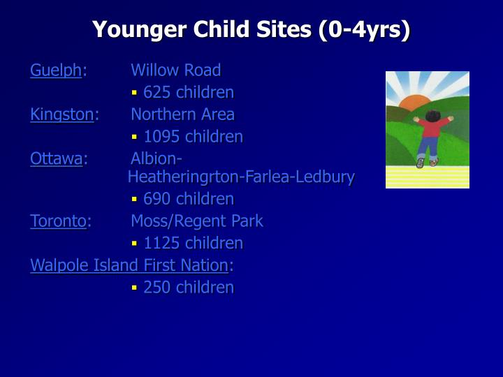 Younger Child Sites (0-4yrs)