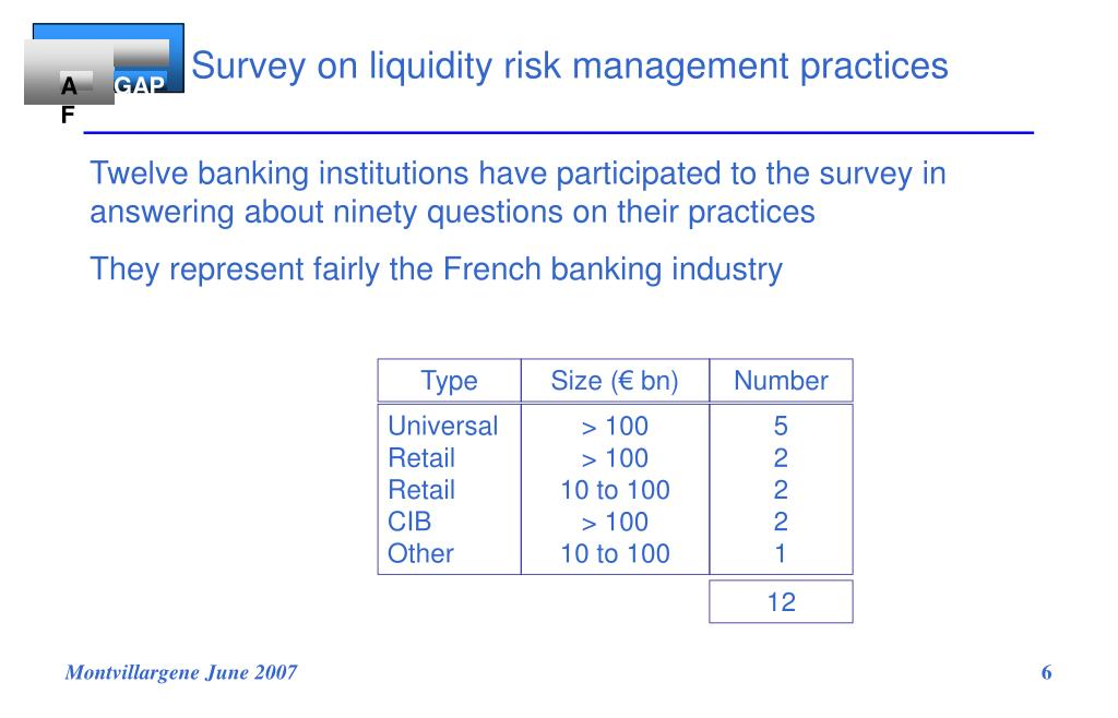 PPT - Liquidity risk management Review of French banks' practices