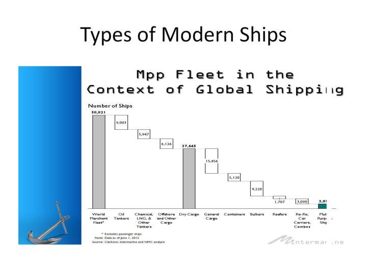 Types of Modern Ships