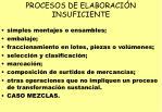 procesos de elaboraci n insuficiente