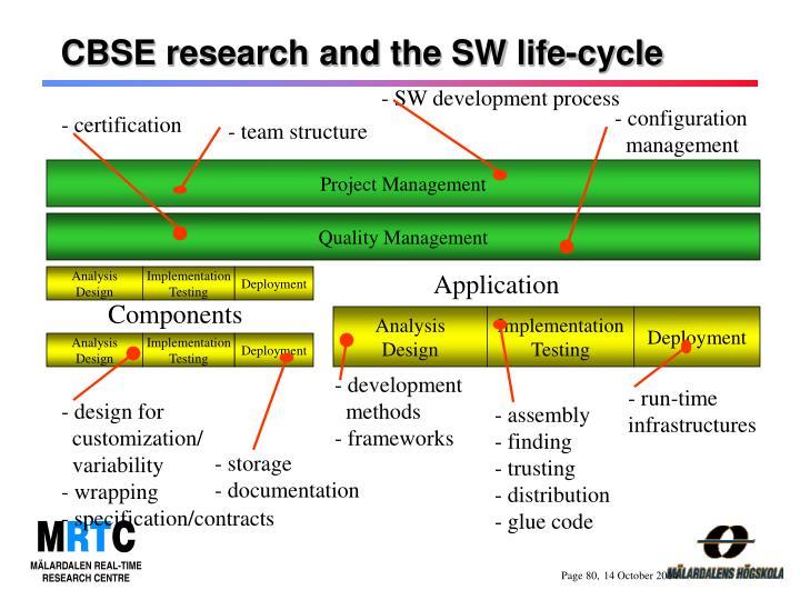 - team structure