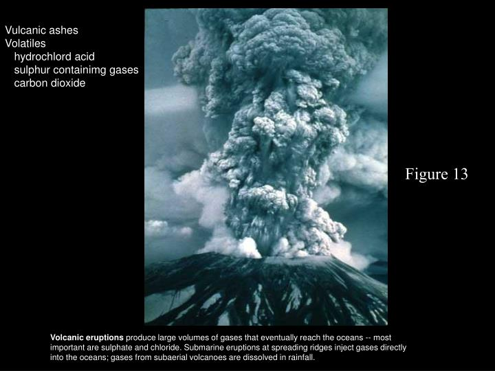 Vulcanic ashes