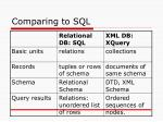 comparing to sql