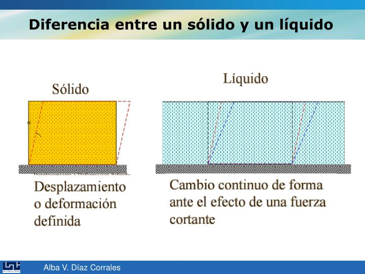 Diferencia entre un sólido y un líquido