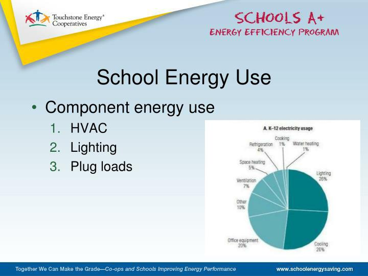 School Energy Use