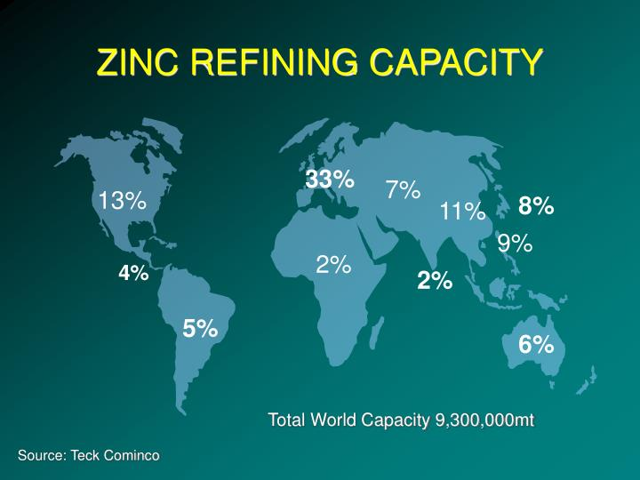 ZINC REFINING CAPACITY