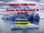 inserci n internacional grados no excluyentes de inserci n