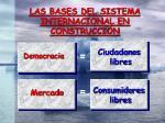 las bases del sistema internacional en construcci n