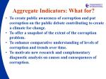 aggregate indicators what for