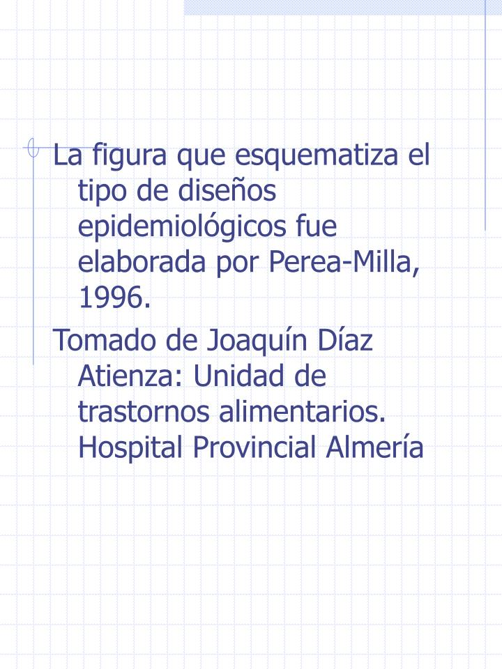 La figura que esquematiza el tipo de diseños epidemiológicos fue elaborada por Perea-Milla, 1996.