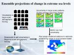 ensemble projections of change in extreme sea levels