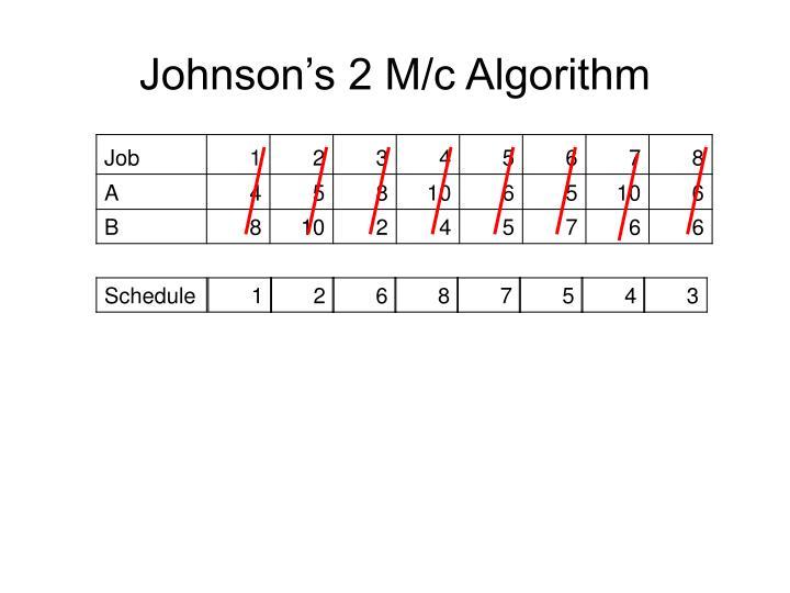 PPT - Johnson's Rule PowerPoint Presentation - ID:5537143