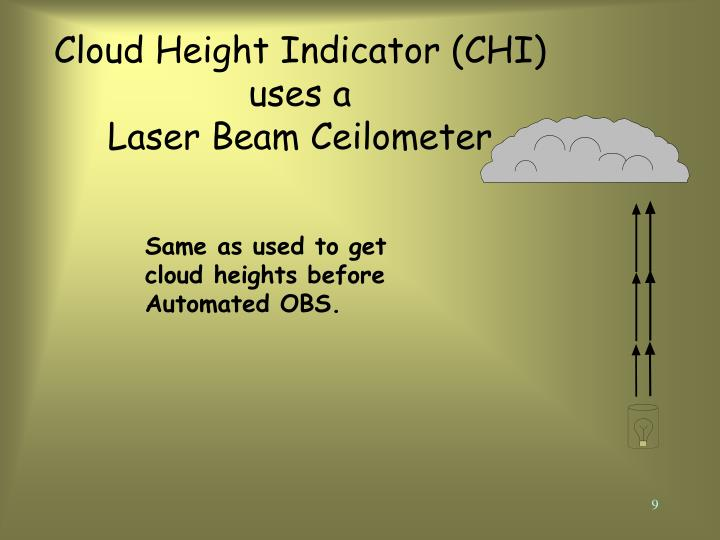 Cloud Height Indicator (CHI)