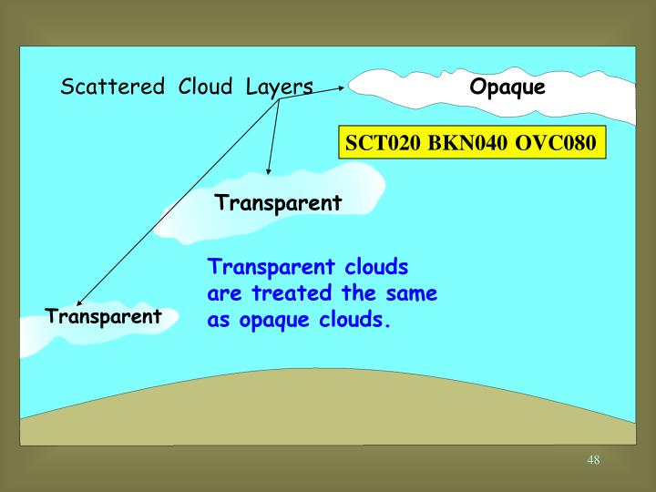Scattered  Cloud  Layers