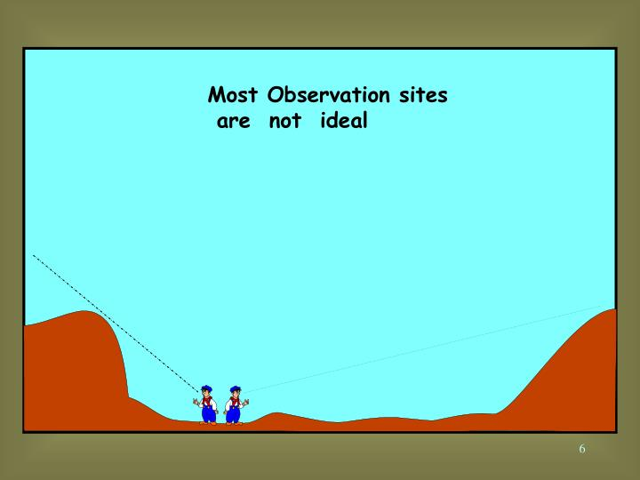 Most Observation sites