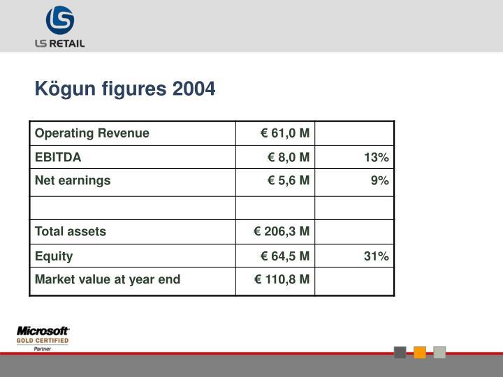 Kögun figures 2004