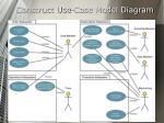 construct use case model diagram
