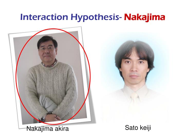 Interaction Hypothesis-