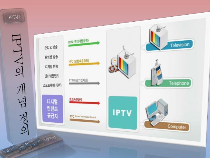 IPTV?