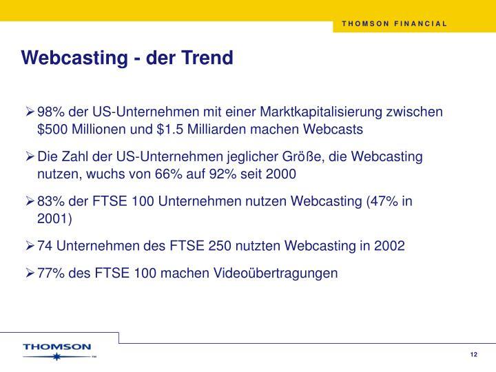 Webcasting - der Trend
